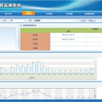 ZT-900能源管理系统
