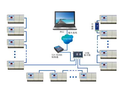 电能表组网方式