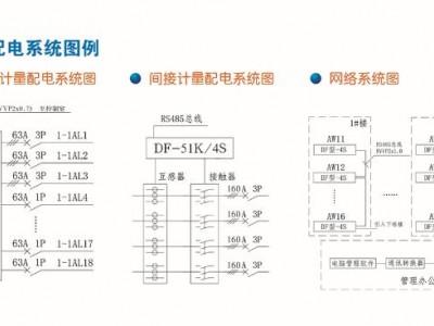 配电系统图例
