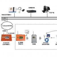 锚杆锚索应力无线监测系统