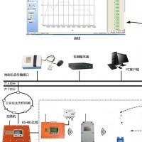 顶板离层无线监测系统