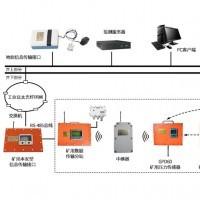 综采支架压力无线监测系统